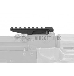 AK Series Rear Sight Rail