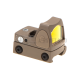 Dot-sight Type RMR
